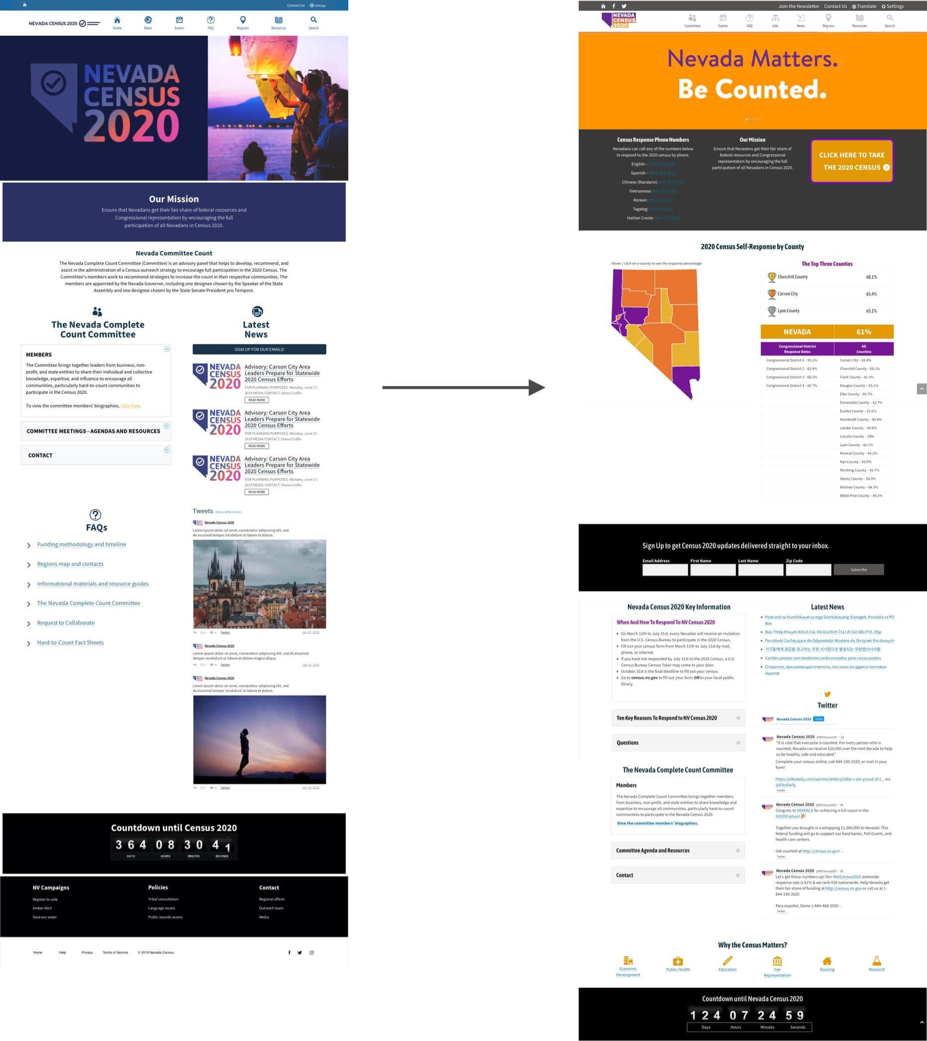 Nevada 2020 Census Website Design Process